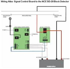 similiar atlas switch wiring diagram keywords atlas controller wiring diagram atlas printable wiring