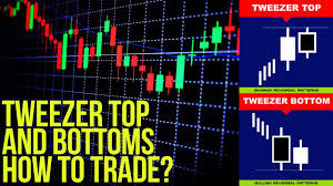Tweezer Tops And Bottoms Candlestick Chart Pattern