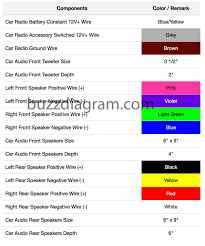 2011 toyota camry wiring harness detailed wiring diagram 2000 toyota camry wiring harness all wiring diagram 1994 toyota camry stereo wiring harness 2011 toyota camry wiring harness