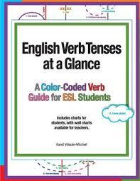 English Verb Tenses At A Glance Randi Wissler Mitchell