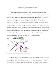 eco microeconomics and the laws of supply and demand paper