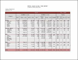 inventory control spreadsheet template inventory management excel spreadsheet template inventory