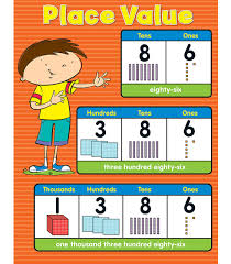 Place Value Chart Place Value Chart Grade K 5