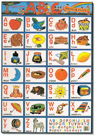 Learning Chart Poster Abc Learning Chart Mighty Minds