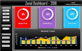 Hourglass Chart Excel Excel Dashboard Pk An Excel Expert