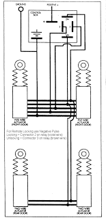 yamaha golf cart starter generator wiring diagram images 94 club car wiring diagram on 1997 gas club car wiring diagram