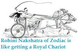 Nakshatra Animal Chart In Tamil Rohini Nakshatra Female And Male Everything You Should Know