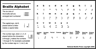 Braille Words Chart Learning Aid In Braille And Typography Springerlink