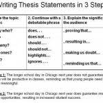 tom thesis builder the original persuasive essay maker  example of an essay a thesis statement engresearch paper in persuasive thesis statement template