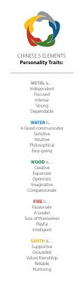 The FIVE ELEMENTS of Feng Shui: