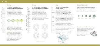 Diamond Quality 4c Sheet Templates At