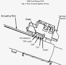 ford ignition switch wiring diagram wiring diagram chocaraze ford 5000 ignition switch wiring diagram images ford ignition switch wiring diagram where can i download a pdf of 1986 f 150 wiring diagram for ford ignition switch wiring diagram