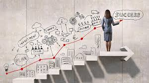 career plan need for making an effective professional career plan