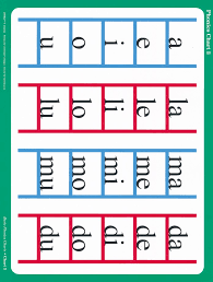 Phonics Chart Abeka Basic Phonics Charts Grades 1 3 New Edition