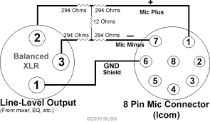 microphone xlr cable wiring diagram wiring diagrams and schematics digital voltmeter wiring diagram led schematic 4 pin xlr connector wiring