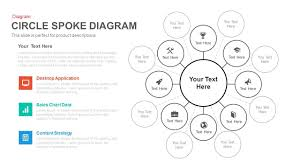 Circle Spoke Diagram Template For Powerpoint And Keynote