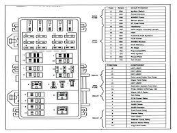 1995 infiniti j30 fuse box data wiring diagram fuse box infiniti j30 schema wiring diagram 1995 infiniti j30 fuse box