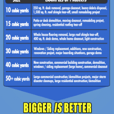 Dumpster Sizes Chart Always Rent The Right Size Dumpster
