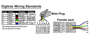 kb714 loconet overview loconet plug wiring jpg
