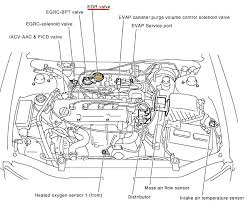 wiring diagram for 1999 nissan altima the wiring diagram 2008 nissan altima engine diagram 2008 printable wiring wiring diagram