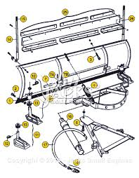 meyers snow plow wiring diagram wiring diagram and hernes meyers plow wiring diagram all about