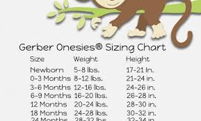 Gerber 0 3 Month Onesies Size Chart 34 Qualified Gerber Onesies Size Chart