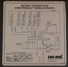 sno way 26 won t raise troubleshooting plowsite motor solenoid wiring diagram