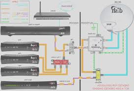 diagrams dish wiring diagram thoughtexpansion net dish network Pioneer Wiring Harness Diagram at Av System Wiring Diagram