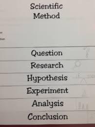 Scientific Method Flipbook Worksheets Teaching Resources Tpt