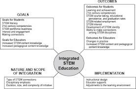 A framework for and case study of medical informatics development