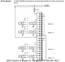 as badu 206 analog modules by modicon compact mro electric as badu 206 modicon compact analog modules wiring image