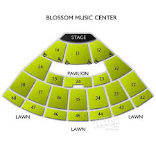 Blossom Music Center Seating Chart With Seat Numbers Blossom Music Center Seating Chart For The Perfect Music