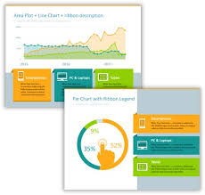 Powerpoint Financial Presenting Financial Plan As An Interesting Visual Not Just