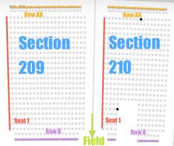 Seattle Seahawks Seating Chart Seat Views Tickpick