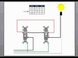 3 way switch wiring youtube 3 way switch wiring diagram pdf 3 way switch wiring