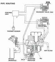 wiring diagram yamaha chappy most uptodate wiring diagram info • yamaha chappy wiring diagram easy wiring diagrams rh 43 superpole exhausts de yamaha tachometer wiring diagram yamaha tachometer wiring diagram