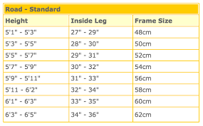 54cm Road Bike Size Chart Bike Size Chart Best Road Bike Bmx Bikes Bike Reviews