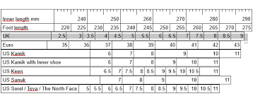 Shoe Size Chart Size Guide And Conversion Info