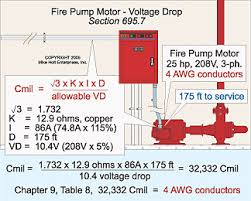 fire pump requirements <b> fig