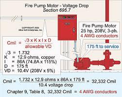 fire pump requirements <b> fig