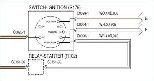 wiring diagram craftsman garden tractor 917 273761 wiring diagram wiring diagram craftsman garden tractor 917 273761 wiring diagramwiring diagram craftsman garden tractor 917 273761 wiring