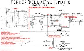 beautiful fender strat plus deluxe wiring diagram 2018 beautiful fender strat plus deluxe wiring diagram 2018