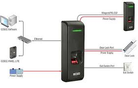 hid rfid reader wiring diagram wiring diagram and schematic s900 biometric time attendance