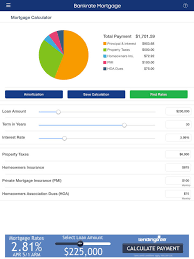 Mortgage Calculator Mortgage Rates By Bankrate Apprecs