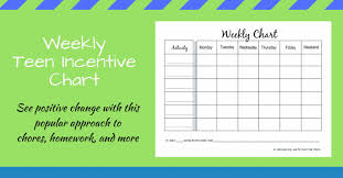 Free Weekly Incentive Chart For Teenagers Educational