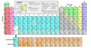 File:Periodic table (German).svg - Wikimedia Commons