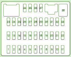 honda rdx 2008 interior fuse box diagram circuit wiring diagrams honda rdx 2008 interior fuse box diagram