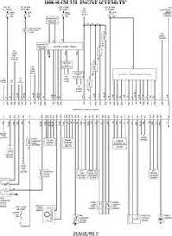 similiar 1999 s10 ignition wiring diagram keywords 1999 s10 dash wiring diagram s10forum com forum