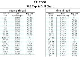 Standard Bolt Sizes Chart 48 Rare Drill Bit Size Chart 10 24