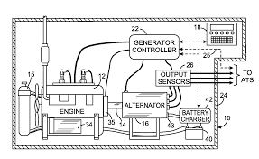 Fantastic portable generator wiring schematic gallery electrical